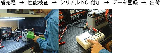 補充電→性能検査→シリアルNO.付加→データ登録→出荷